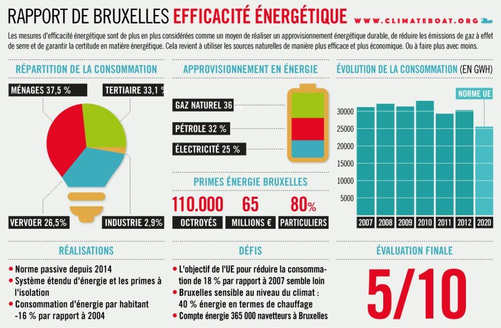 15_SPA_CB_RVB_Energie_Efficiëntie_FR