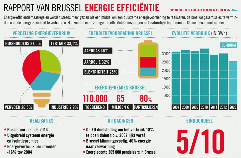 15_SPA_CB_RVB_Energie_Efficiëntie_NL