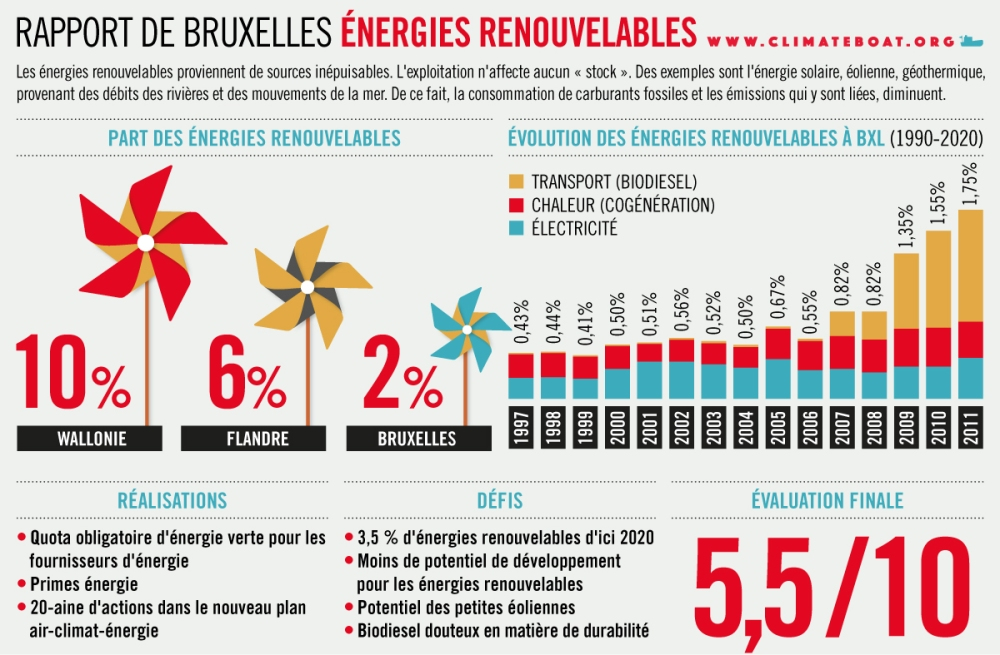 15_SPA_CB_RVB_Energie_FR