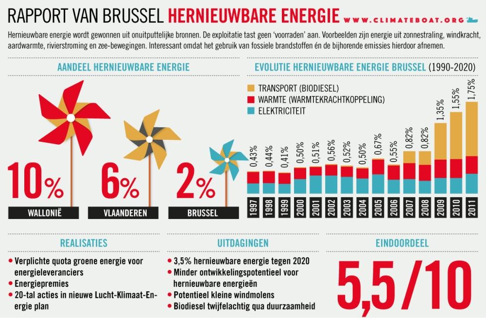 15_SPA_CB_RVB_Energie_NL