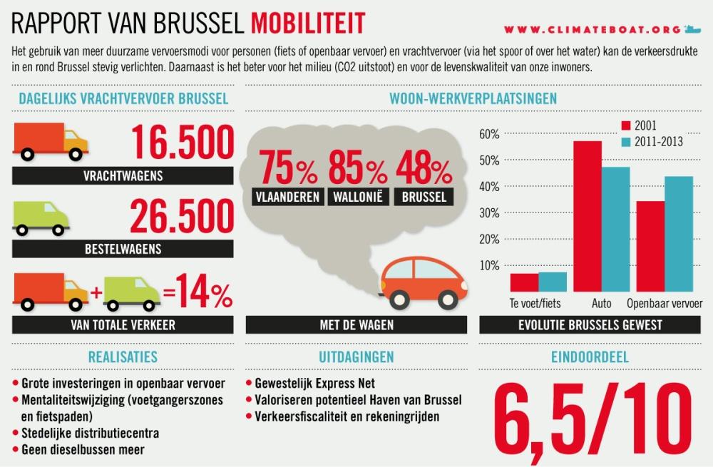 15_SPA_CB_RVB_Mobiliteit_NL